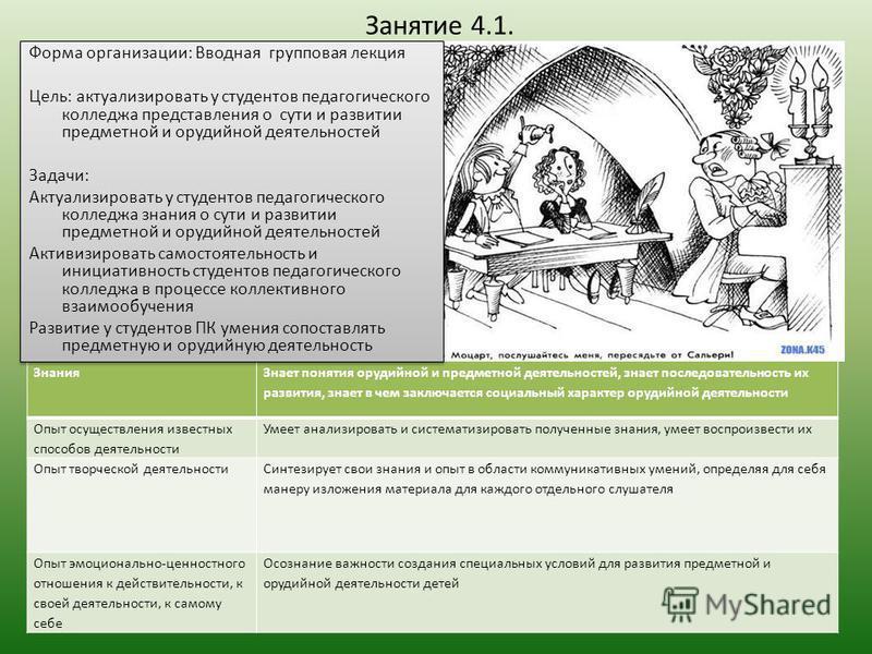 Занятие 4.1. Знания Знает понятия орудийной и предметной деятельностей, знает последовательность их развития, знает в чем заключается социальный характер орудийной деятельности Опыт осуществления известных способов деятельности Умеет анализировать и