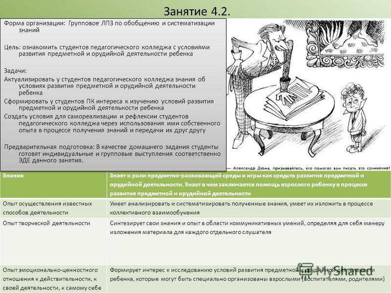 Занятие 4.2. Знания Знает о роли предметно-развивающей среды и игры как средств развития предметной и орудийной деятельности. Знает в чем заключается помощь взрослого ребенку в процессе развития предметной и орудийной деятельности Опыт осуществления