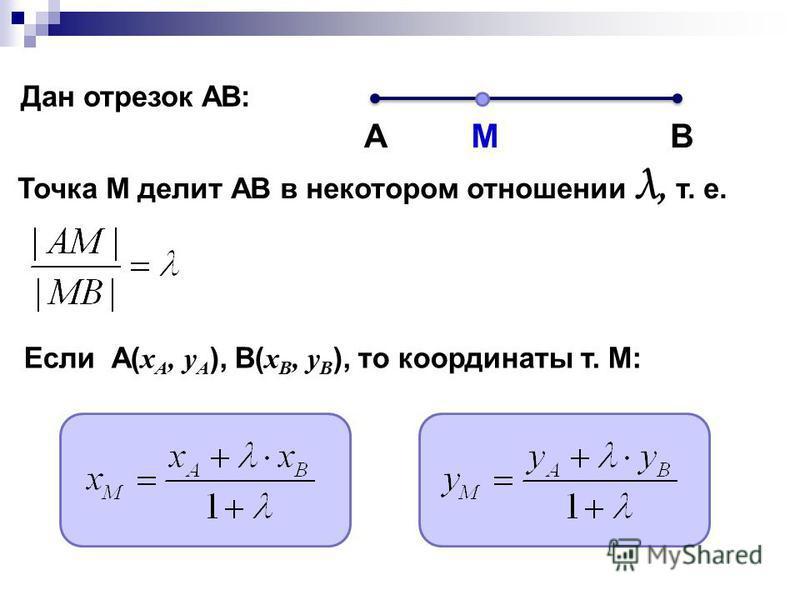 Дан отрезок АВ: АВ Точка М делит АВ в некотором отношении λ, т. е. М Если А( x A, y A ), B( x B, y B ), то координаты т. М: