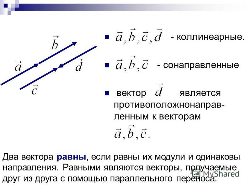 - коллинеарные. - сонаправленные вектор является противоположно направленным к векторам Два вектора равны, если равны их модули и одинаковы направления. Равными являются векторы, получаемые друг из друга с помощью параллельного переноса.