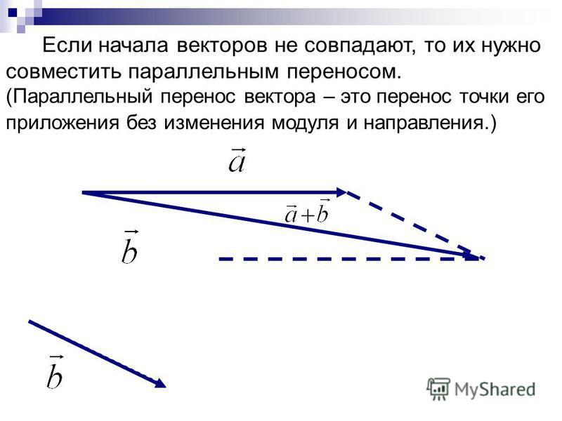 Если начала векторов не совпадают, то их нужно совместить параллельным переносом. (Параллельный перенос вектора – это перенос точки его приложения без изменения модуля и направления.)