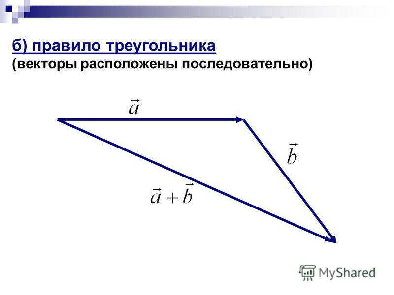 б) правило треугольника (векторы расположены последовательно)