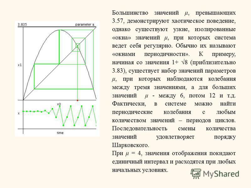 Большинство значений μ, превышающих 3.57, демонстрируют хаотическое поведение, однако существуют узкие, изолированные «окна» значений μ, при которых система ведет себя регулярно. Обычно их называют «окнами периодичности». К примеру, начиная со значен