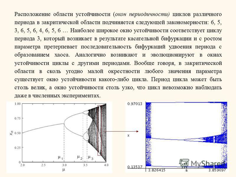 Расположение области устойчивости (окон периодичности) циклов различного периода в закритической области подчиняется следующей закономерности: 6, 5, 3, 6, 5, 6, 4, 6, 5, 6 … Наиболее широкое окно устойчивости соответствует циклу периода 3, который во
