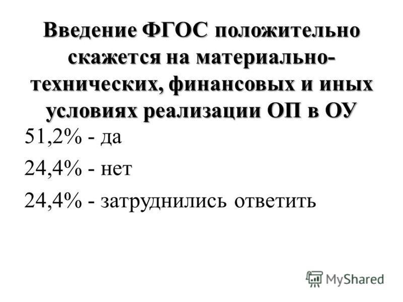 Введение ФГОС положительно скажется на материально- технических, финансовых и иных условиях реализации ОП в ОУ 51,2% - да 24,4% - нет 24,4% - затруднились ответить