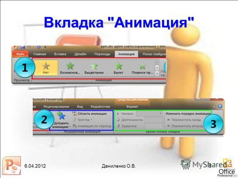 6.04.2012Даниленко О.В.8 Вкладка Анимация