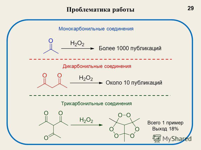 Монокарбонильные соединения Более 1000 публикаций Дикарбонильные соединения Около 10 публикаций Трикарбонильные соединения Всего 1 пример Выход 18% Проблематика работы 29
