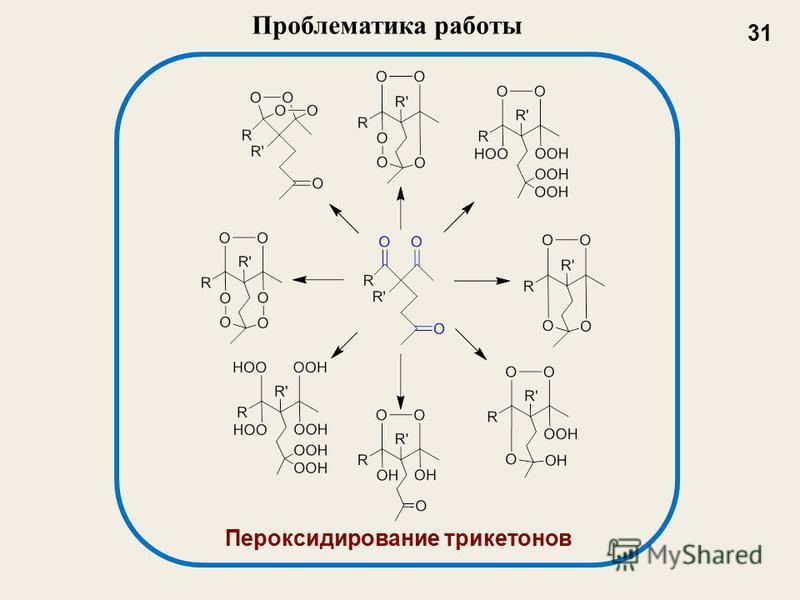 Пероксидирование три кетонов Проблематика работы 31