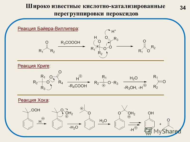 Широко известные кислотно-катализированные перегруппировки пероксидов Реакция Байера-Виллигера: Реакция Криге: Реакция Хока: 34