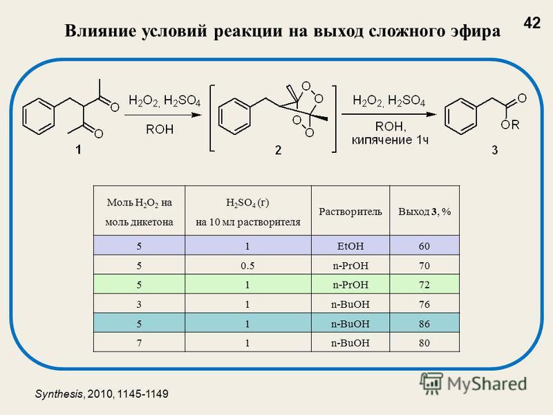 Моль H 2 O 2 на моль дикетона H 2 SO 4 (г) на 10 мл растворителя Растворитель Выход 3, % 51EtOH60 50.5n-PrOH70 51n-PrOH72 31n-BuOH76 51n-BuOH86 71n-BuOH80 Влияние условий реакции на выход сложного эфира 42 Synthesis, 2010, 1145-1149