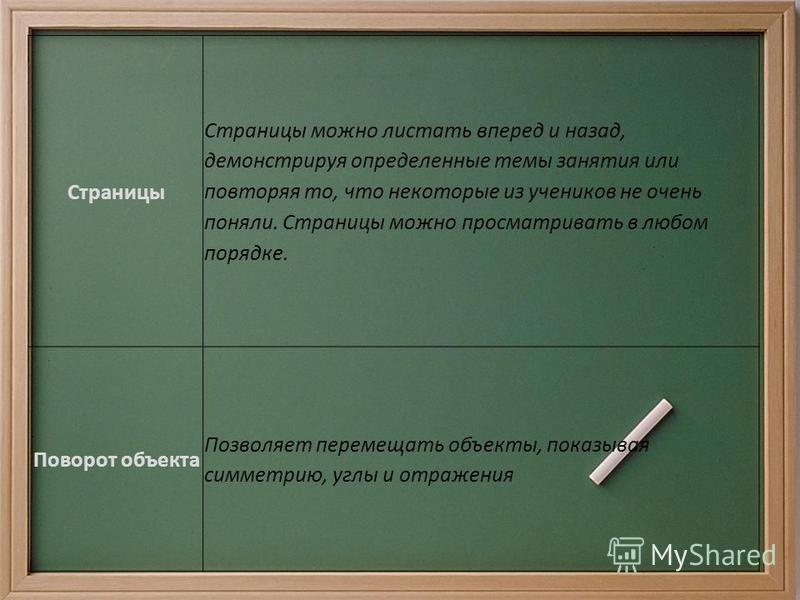 Страницы Страницы можно листать вперед и назад, демонстрируя определенные темы занятия или повторяя то, что некоторые из учеников не очень поняли. Страницы можно просматривать в любом порядке. Поворот объекта Позволяет перемещать объекты, показывая с