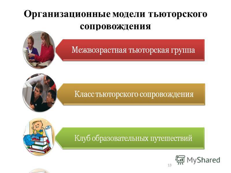Организационные модели тьюторского сопровождения 13