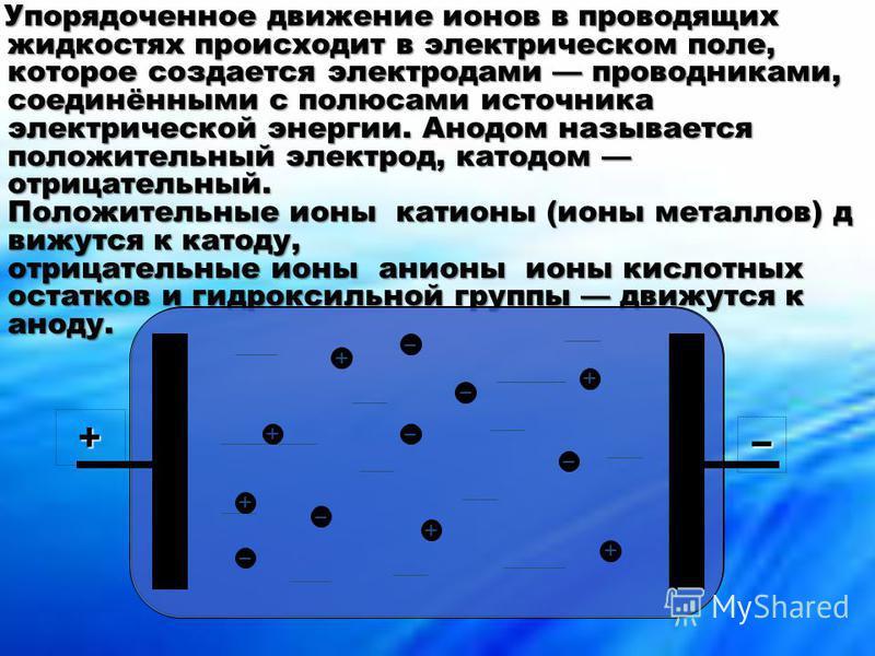 Упорядоченное движение ионов в проводящих жидкостях происходит в электрическом поле, которое создается электродами проводниками, соединёнными с полюсами источника электрической энергии. Анодом называется положительный электрод, катодом отрицательный.