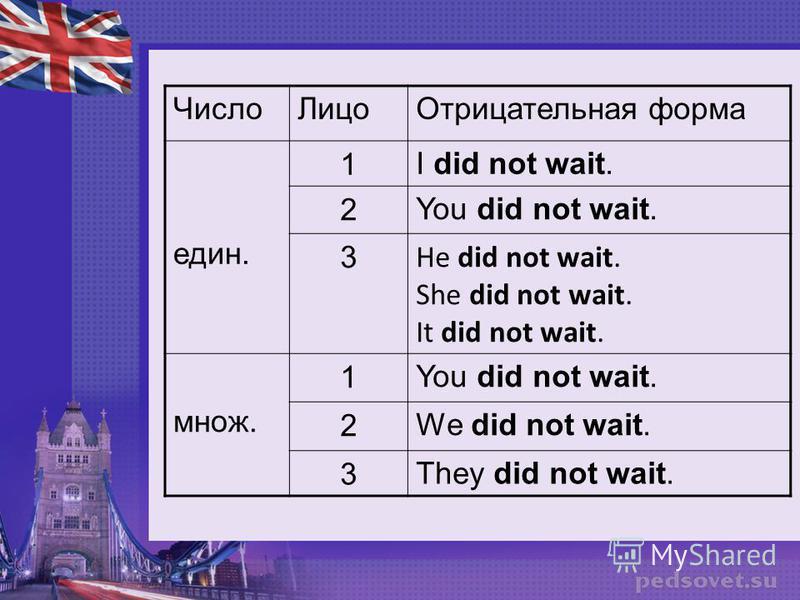 Число ЛицоОтрицательная форма един. 1I did not wait. 2You did not wait. 3 He did not wait. She did not wait. It did not wait. множ. 1You did not wait. 2We did not wait. 3They did not wait.