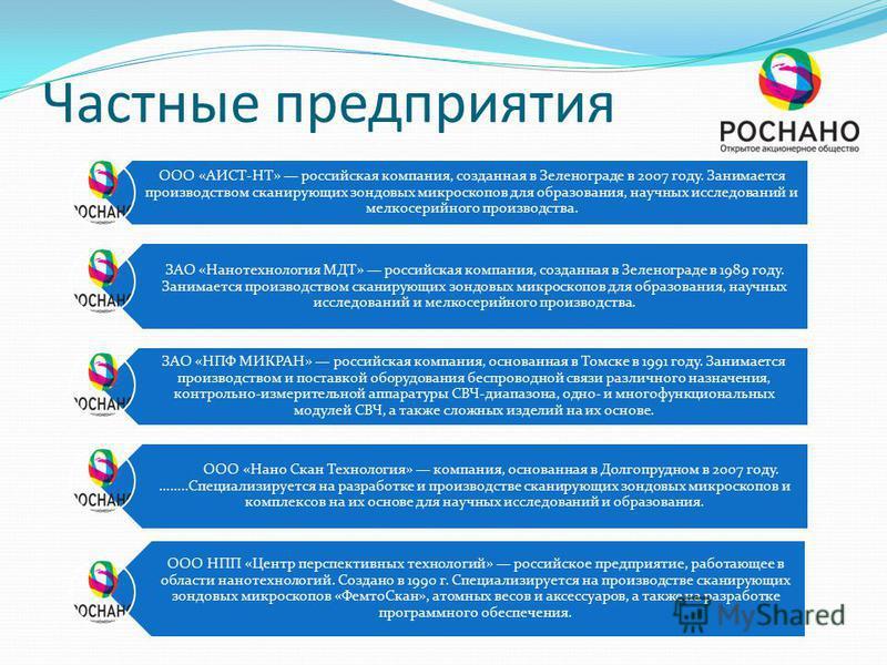 Частные предприятия ООО «АИСТ-НТ» российская компания, созданная в Зеленограде в 2007 году. Занимается производством сканирующих зондовых микроскопов для образования, научных исследований и мелкосерийного производства. ЗАО «Нанотехнология МДТ» россий