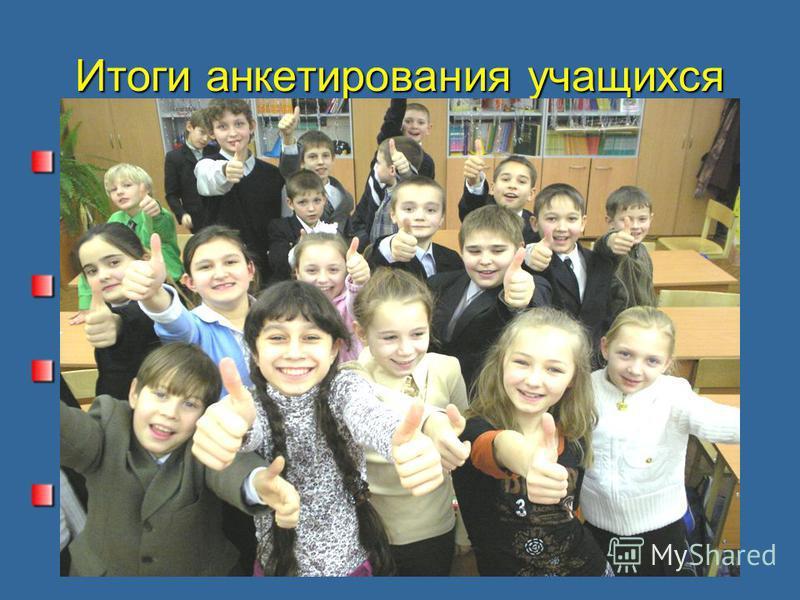 Итоги анкетирования учащихся Выделяют предмет «Русский язык» как один из самых интересных – 15 чел. –60% Считают предмет «Русский язык» наиболее трудным – 18 чел. – 72% Нравятся задания учебника и задачника по русскому языку – 17 чел. -68 % Считают,