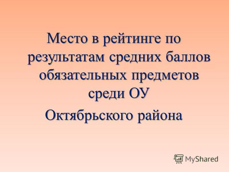 Место в рейтинге по результатам средних баллов обязательных предметов среди ОУ Октябрьского района