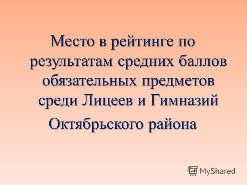 Место в рейтинге по результатам средних баллов обязательных предметов среди Лицеев и Гимназий Октябрьского района