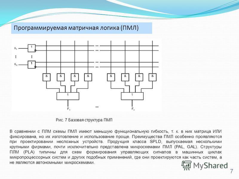 7 Рис. 7 Базовая структура ПМЛ В сравнении с ПЛМ схемы ПМЛ имеют меньшую функциональную гибкость, т. к. в них матрица ИЛИ фиксирована, но их изготовление и использование проще. Преимущества ПМЛ особенно проявляются при проектировании несложных устрой