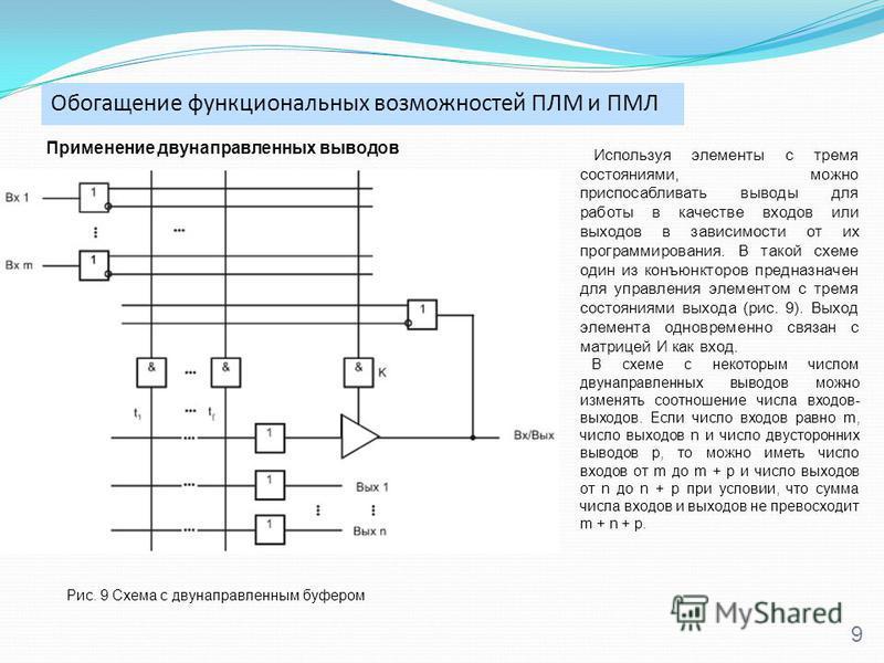 9 Рис. 9 Схема с двунаправленным буфером Обогащение функциональных возможностей ПЛМ и ПМЛ Применение двунаправленных выводов Используя элементы с тремя состояниями, можно приспосабливать выводы для работы в качестве входов или выходов в зависимости о