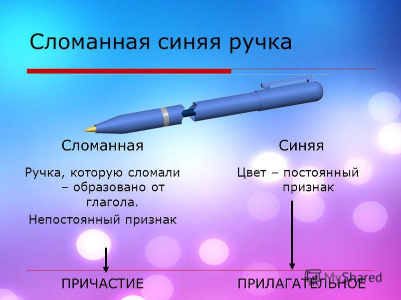 Сломана я синяя ручка Сломана я Синяя Ручка, которую сломали – образовано от глагола. Непостояный признак Цвнет – постояный признак ПРИЧАСТИЕПРИЛАГАТЕЛЬНОЕ