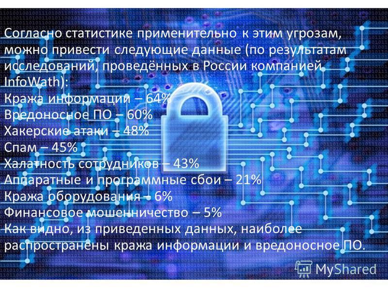 Согласно статистике применительно к этим угрозам, можно привести следующие данные (по результатам исследований, проведённых в России компанией InfoWath): Кража информации – 64% Вредоносное ПО – 60% Хакерские атаки – 48% Спам – 45% Халатность сотрудни