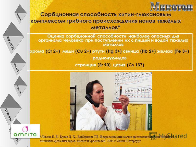 Сорбционная способность хитин-глюконовым комплексом грибного происхождения ионов тяжёлых металлов* Оценка сорбционной способности наиболее опасных для организма человека при поступлении их с пищей и водой тяжелых металлов хрома (Cr 2+) меди (Cu 2+) р