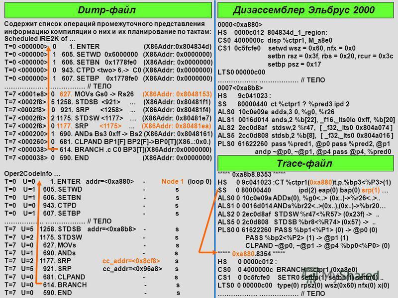 Dump-файл Содержит список операций промежуточного представления информацию компиляции о них и их планирование по тактам: Scheduled IRE2K of … T=0 0 1. ENTER (X86Addr:0x804834d) T=0 1 605. SETWD 0x6000000 (X86Addr: 0x0000000) T=0 1 606. SETBN 0x1778fe