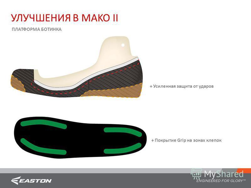 УЛУЧШЕНИЯ В MAKO II ПЛАТФОРМА БОТИНКА + Усиленная защита от ударов + Покрытие Grip на зонах клепок