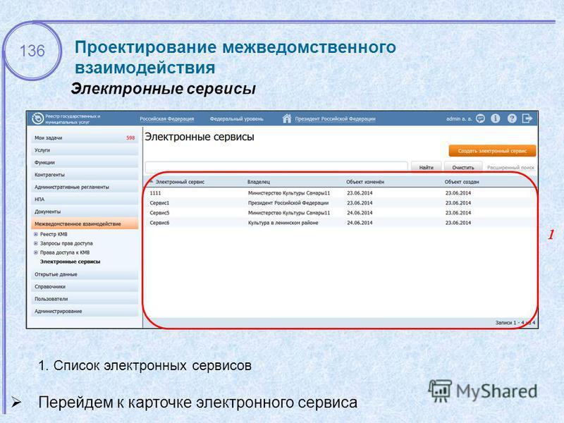 Проектирование межведомственного взаимодействия Электронные сервисы 1. Список электронных сервисов 1 136 Перейдем к карточке электронного сервиса