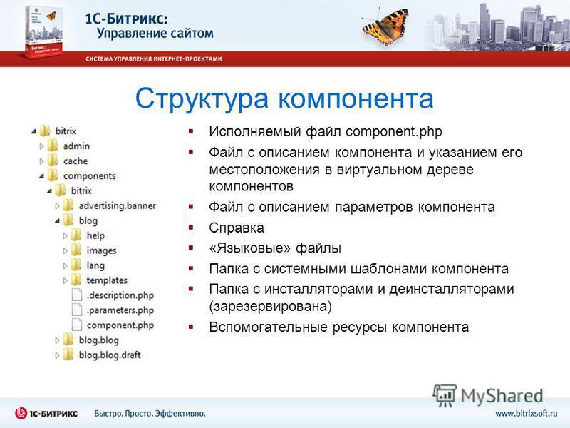 Структура компонента Исполняемый файл component.php Файл с описанием компонента и указанием его местоположения в виртуальном дереве компонентов Файл с описанием параметров компонента Справка «Языковые» файлы Папка с системными шаблонами компонента Па