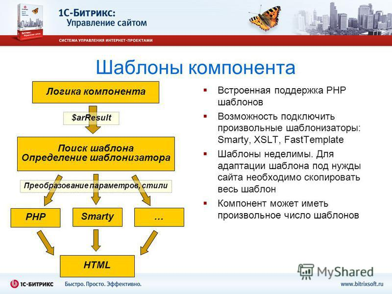 Шаблоны компонента Встроенная поддержка PHP шаблонов Возможность подключить произвольные шаблонизаторы: Smarty, XSLT, FastTemplate Шаблоны неделимы. Для адаптации шаблона под нужды сайта необходимо скопировать весь шаблон Компонент может иметь произв
