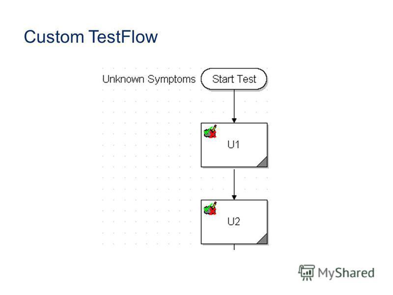 Custom TestFlow
