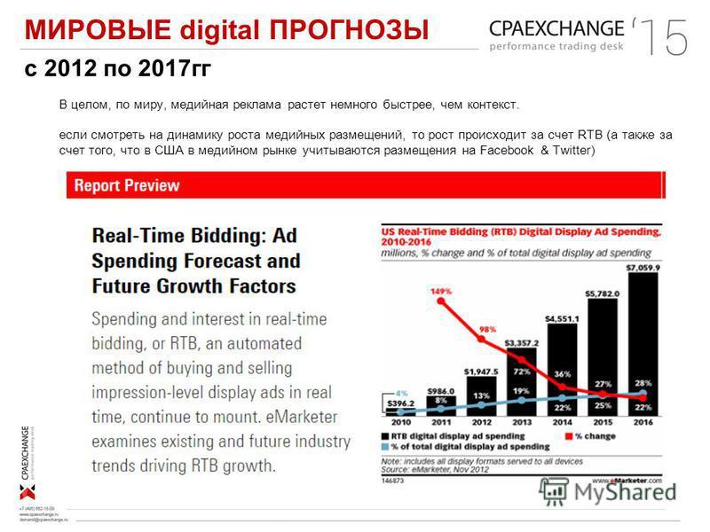 МИРОВЫЕ digital ПРОГНОЗЫ В целом, по миру, медийная реклама растет немного быстрее, чем контекст. если смотреть на динамику роста медийных размещений, то рост происходит за счет RTB (а также за счет того, что в США в медийном рынке учитываются размещ