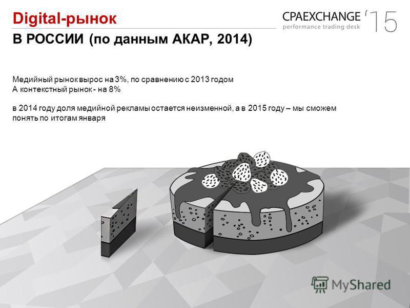 Digital-рынок В РОССИИ (по данным АКАР, 2014) Медийный рынок вырос на 3%, по сравнению с 2013 годом А контекстный рынок - на 8% в 2014 году доля медийной рекламы остается неизменной, а в 2015 году – мы сможем понять по итогам января