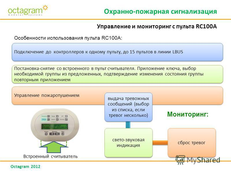 Octagram 2012 Особенности использования пульта RC100A: Мониторинг: Встроенный считыватель Охранно-пожарная сигнализация Управление и мониторинг с пульта RC100A