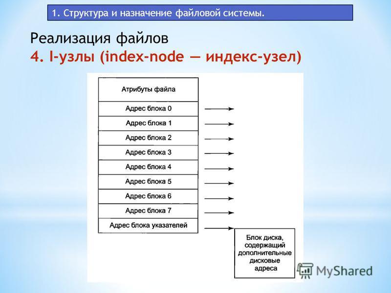 1. Структура и назначение файловой системы. Реализация файлов 4. I-узлы (index-node индекс-узел)