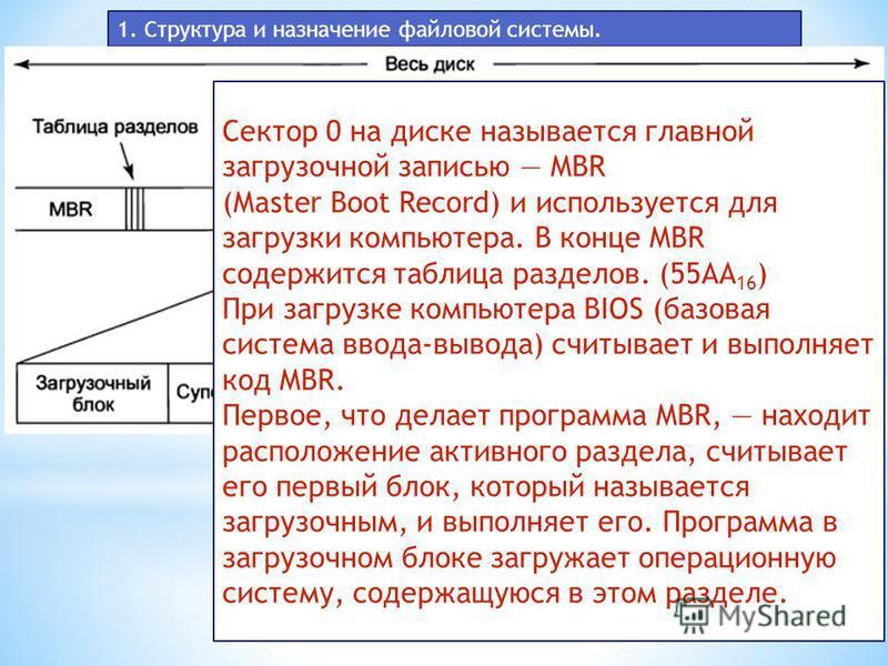 Сектор 0 на диске называется главной загрузочной записью MBR (Master Boot Record) и используется для загрузки компьютера. В конце MBR содержится таблица разделов. (55AA 16 ) При загрузке компьютера BIOS (базовая система ввода-вывода) считывает и выпо