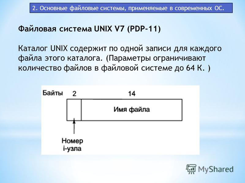 2. Основные файловые системы, применяемые в современных ОС. Файловая система UNIX V7 (PDP-11) Каталог UNIX содержит по одной записи для каждого файла этого каталога. (Параметры ограничивают количество файлов в файловой системе до 64 К. )