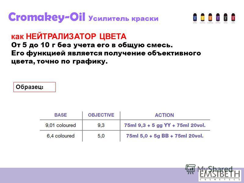 Cromakey-Oil Усилитель краски как НЕЙТРАЛИЗАТОР ЦВЕТА От 5 до 10 г без учета его в общую смесь. Его функцией является получение объективного цвета, точно по графику. Образец :