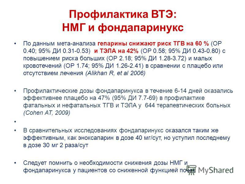 Профилактика ВТЭ: НМГ и фондапаринукс По данным мета-анализа гепарины снижают риск ТГВ на 60 % (ОР 0.40; 95% ДИ 0.31-0.53) и ТЭЛА на 42% (ОР 0.58; 95% ДИ 0.43-0.80) с повышением риска больших (ОР 2.18; 95% ДИ 1.28-3.72) и малых кровотечений (ОР 1.74;