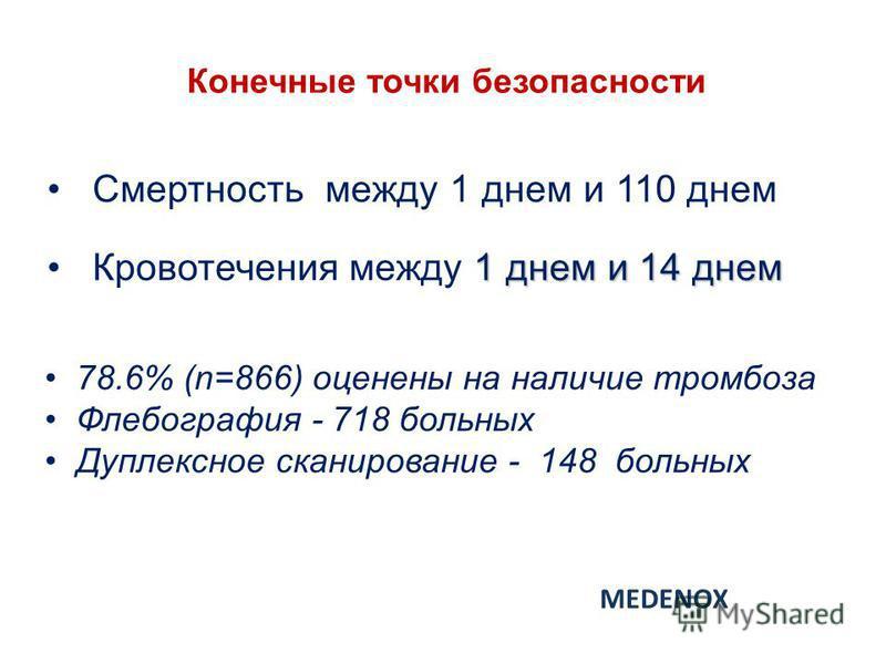 Конечные точки безопасности Смертность между 1 днем и 110 днем 1 днем и 14 днем Кровотечения между 1 днем и 14 днем 78.6% (n=866) оценены на наличие тромбоза Флебография - 718 больных Дуплексное сканирование - 148 больных MEDENOX