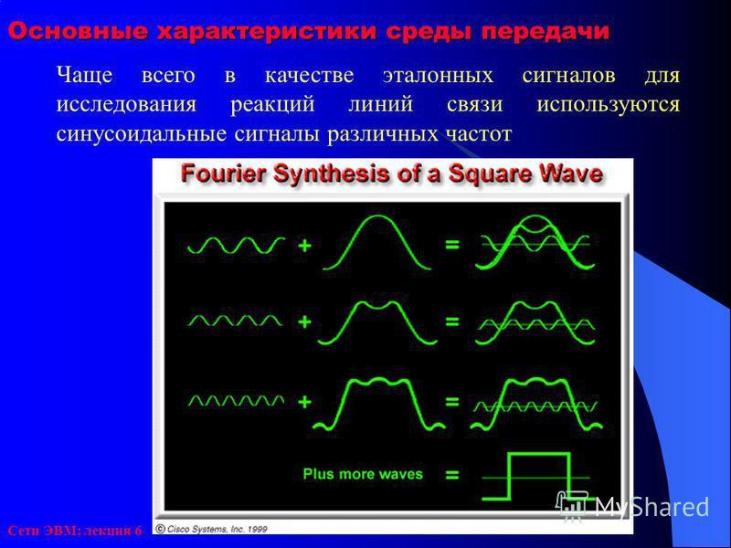 Сети ЭВМ: лекция 6 Основные характеристики среды передачи Чаще всего в качестве эталонных сигналов для исследования реакций линий связи используются синусоидальные сигналы различных частот