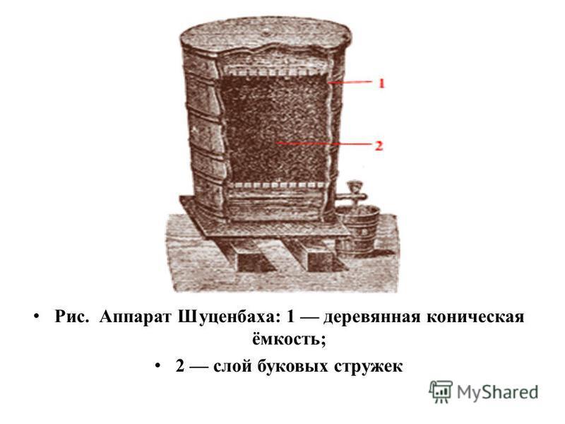 Рис. Аппарат Шуценбаха: 1 деревянная коническая ёмкость; 2 слой буковых стружек