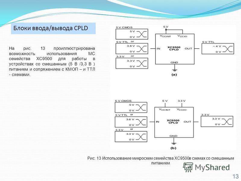 Блоки ввода/вывода CPLD 13 Рис. 13 Использование микросхем семейства XC9500 в схемах со смешанным питанием На рис. 13 проиллюстрирована возможность использования МС семейства XC9500 для работы в устройствах со смешанным (5 В /3,3 В ) питанием и сопря