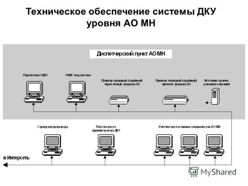 Техническое обеспечение системы ДКУ уровня АО МН