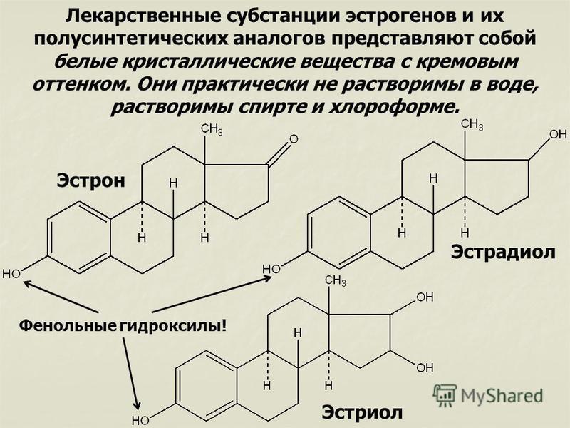 Лекарственные субстанции эстрогенов и их полусинтетических аналогов представляют собой белые кристаллические вещества с кремовым оттенком. Они практически не растворимы в воде, растворимы спирте и хлороформе. Эстрон Эстрадиол Эстриол Фенольные гидрок