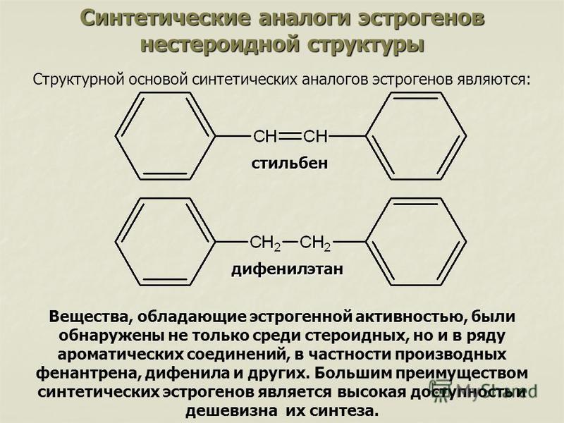 Синтетические аналоги эстрогенов нестероидной структуры Структурной основой синтетических аналогов эстрогенов являются: дифенилэтан стильбен Вещества, обладающие эстрогенной активностью, были обнаружены не только среди стероидных, но и в ряду аромати