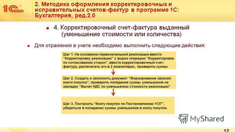 12 2. Методика оформления корректировочных и исправительных счетов-фактур в программе 1С: Бухгалтерия, ред.2.0