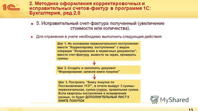 13 2. Методика оформления корректировочных и исправительных счетов-фактур в программе 1С: Бухгалтерия, ред.2.0